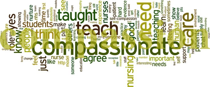 #WeNurses 10/07/2014 chatcloud Teaching Compassion with @ruthft1 and @Leslie_Gelling