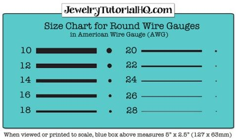 Jewelry wire gauge size chart (awg - american wire gauge)
