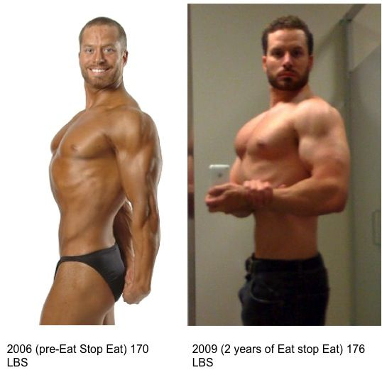 Best Testosterone Supplement To Build Muscle And Lose Fat