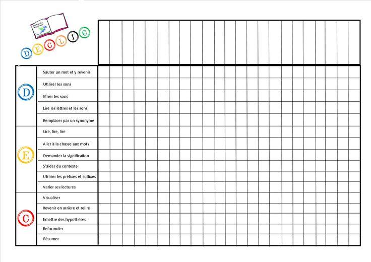 liste (des élèves) et des objectifs DECLIC en un seul coup d'oeil