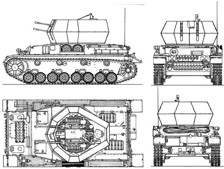flakpanzer iv wirbelwind panzer ivarmored vehiclesmilitary
