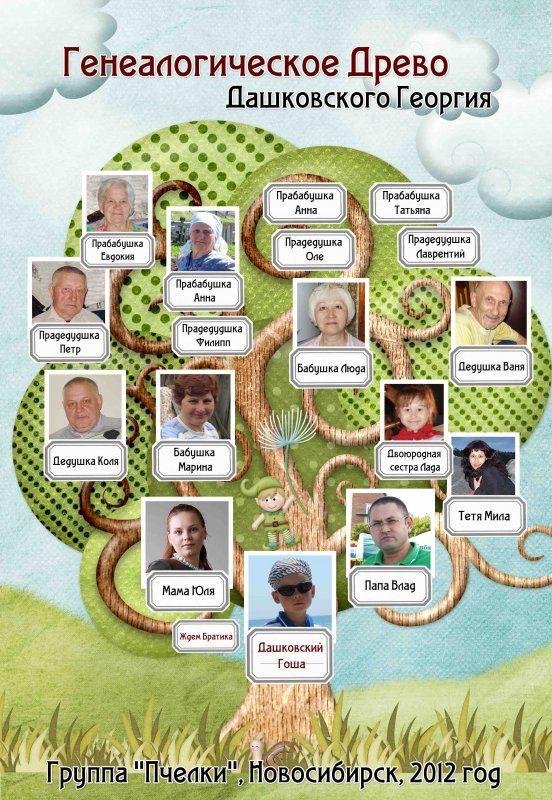 родословное дерево шаблон для детей: 10 тыс изображений найдено в Яндекс.Картинках