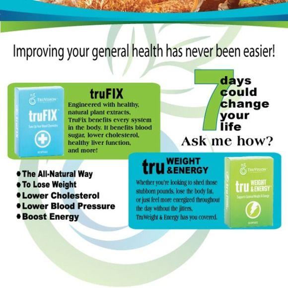 Body Fat Reduce Method