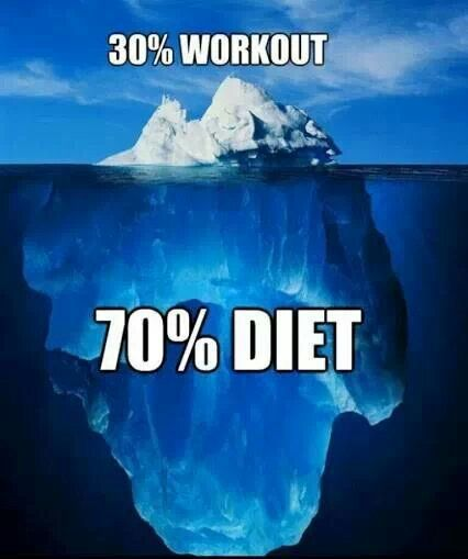 30 Funny Workout Pics Every Fitness Junkie Can Realte To