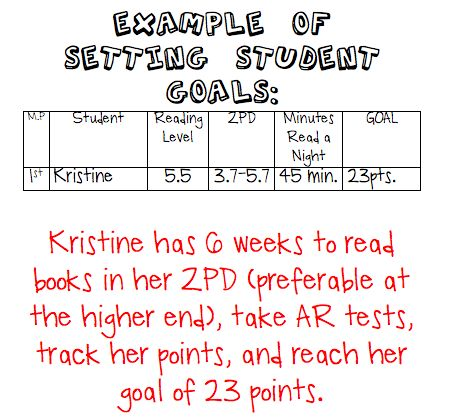 This teacher explains in detail how she sets up accelerated reader in her classroom and how she has students set and track their own goals. Freebies included!!!