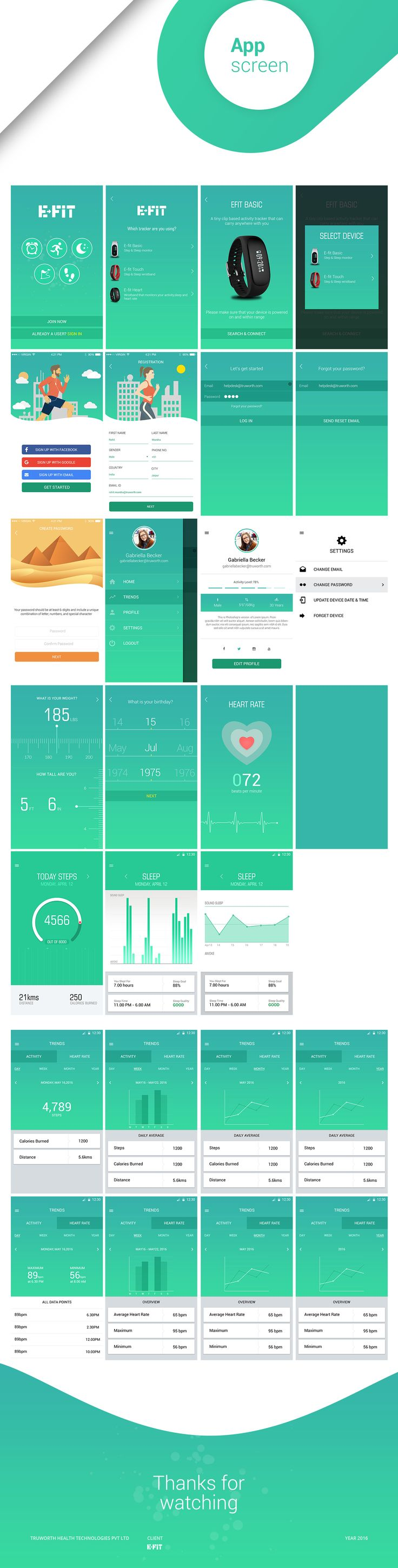 EFIT Tracker on Behance