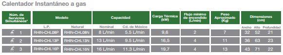 Instantáneo a gas - Rheem México | El nuevo grado de confort