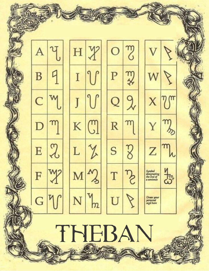 Alfabeto Tebano ou Alfabeto das Bruxas | Mahou Tatsu Ryu