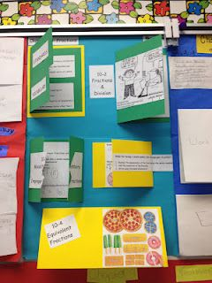 Math project - fabulous 5th grade foldables