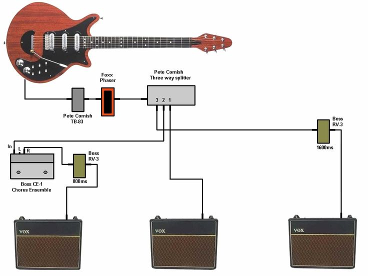 Brian May in addition Diagram Neck besides Redspecialwiring also A F E C Bc E Ca Ccc further Rswiringmod. on brian may guitar wiring diagram