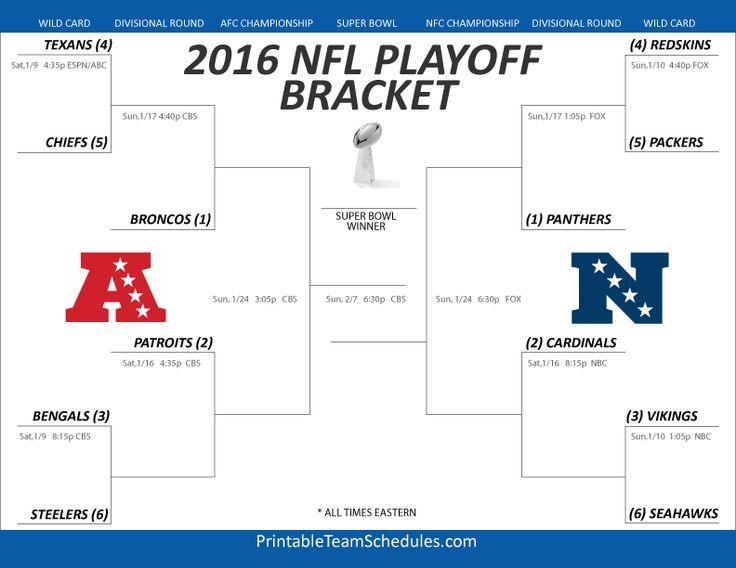 nfl playoff chart bet online games