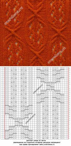 узор спицами с ажурным узором | каталог вязаных спицами узоров