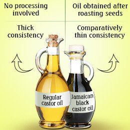 """What is the difference between Clear Castor Oil and Black Castor Oil? If you're a naturalista, you've probably heard about a growing trend towards using """"Jamaican Black Castor Oil?' If you have you've probably wondered what makes it different from the normal castor oil you can find, is it worth the difference in price and what gives it its characteristic dark color? I was curious, too. So I did some research. Stick with me. I'll answer all of those questions for you."""