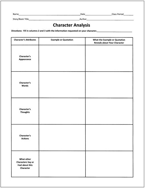 character analysis essay example high school