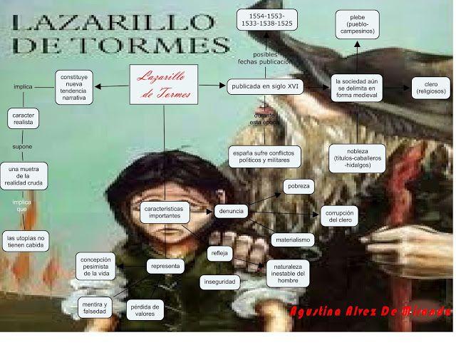 santa cecilia 5b: Lazarillo De tormes