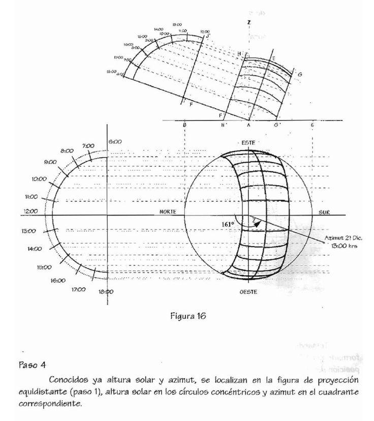 Manual De Grafica Solar Proyeccion Ortogonal And