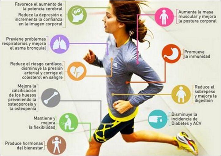 actividad fisica previene enfermedades - Buscar con Google