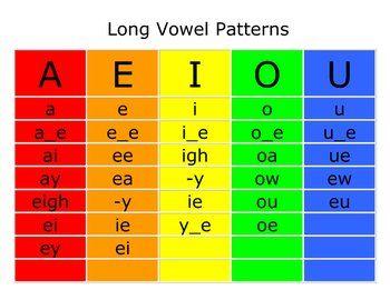 long vowel patterns - teachers pay teachers