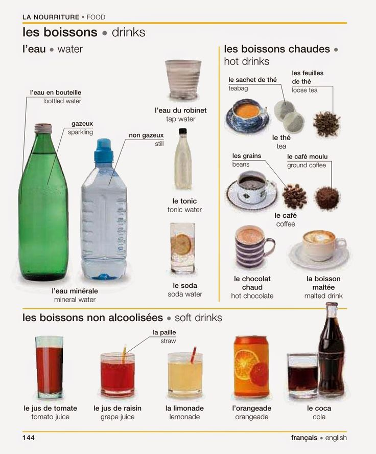French for Newbies: La nourriture