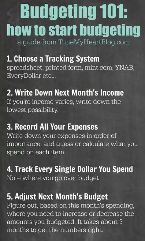 7 best National Debt Relief benefits images on Pinterest Frugal