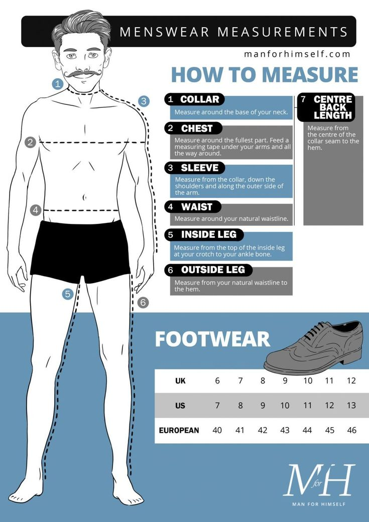Mens size guide what to measure and how to measure it