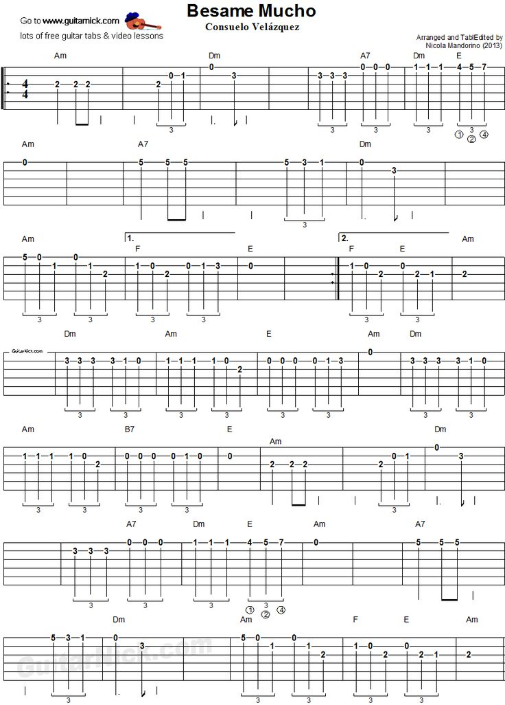 10 Best Jazz Images On Pinterest Guitars Guitar Chord Chart And