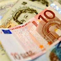 Foreign Currency Translation for your Business