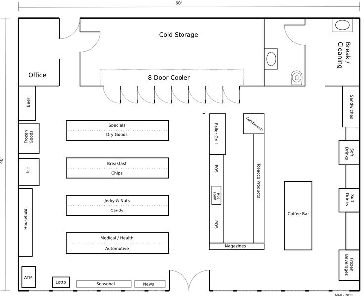 Convenience Store Layout | Floor Plan: Convenience Store « Mithril and Mages