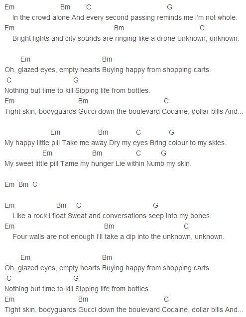 Troye Sivan - Happy Little Pill Chords