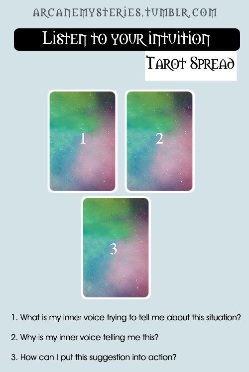 Simple Tarot Card Meanings: 1000+ Ideas About Tarot Spreads On Pinterest