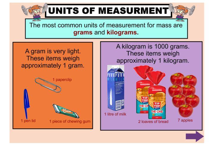 1000 Images About Grams Kilograms On Pinterest Units