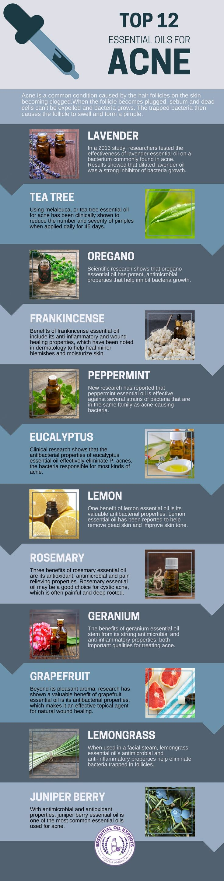 Top 12 Essential Oils for Acne, Pimples, Blackheads & Blemishes.