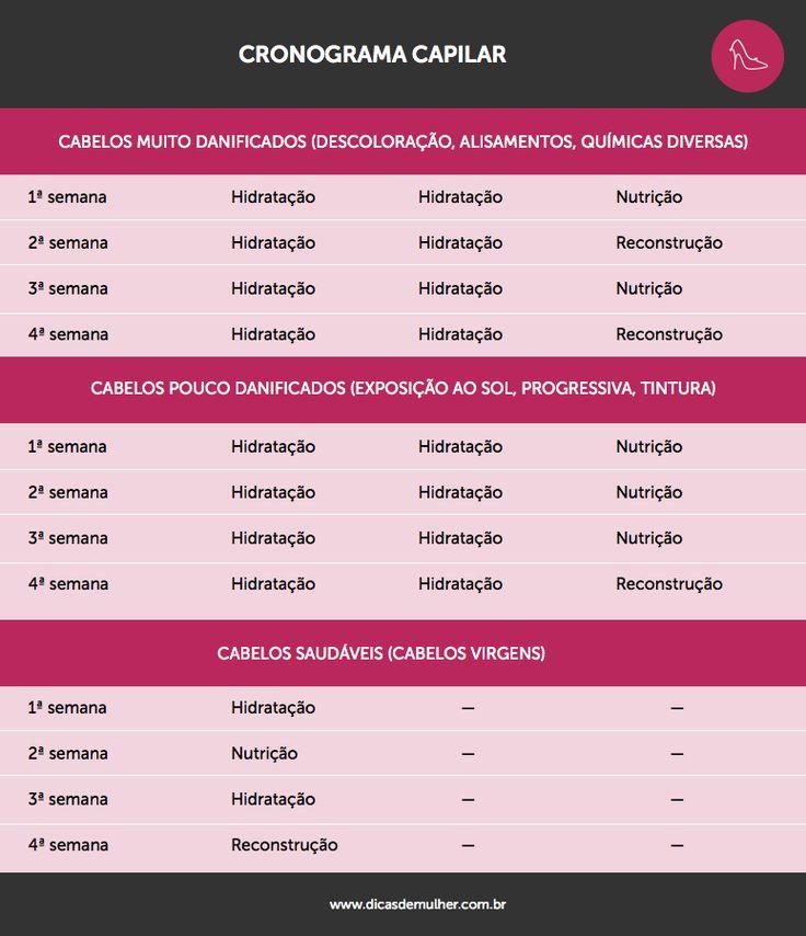 cronograma-capilar.png (775×900)