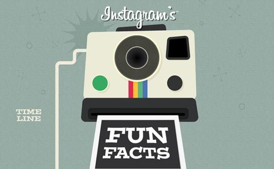 Infographic: Instagram Facts & Stats|Digital Buzz Blog