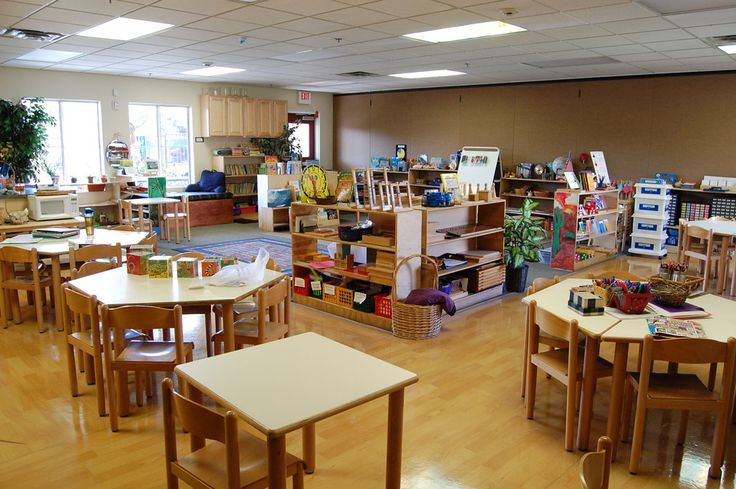 Z Arrangement Classroom Design Disadvantages ~ Mejores imágenes de ideas organizaciÓn clase en