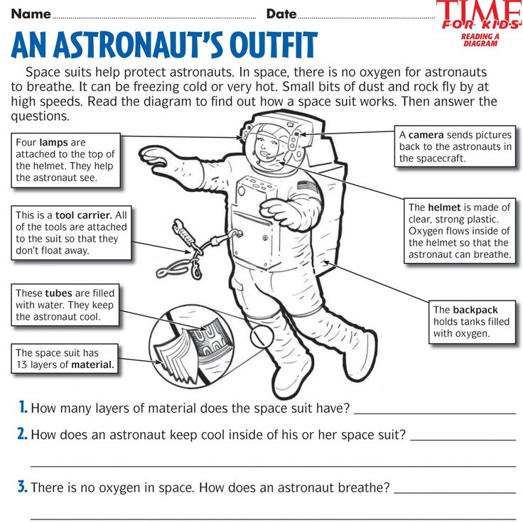 Space Printables | TIME For Kids