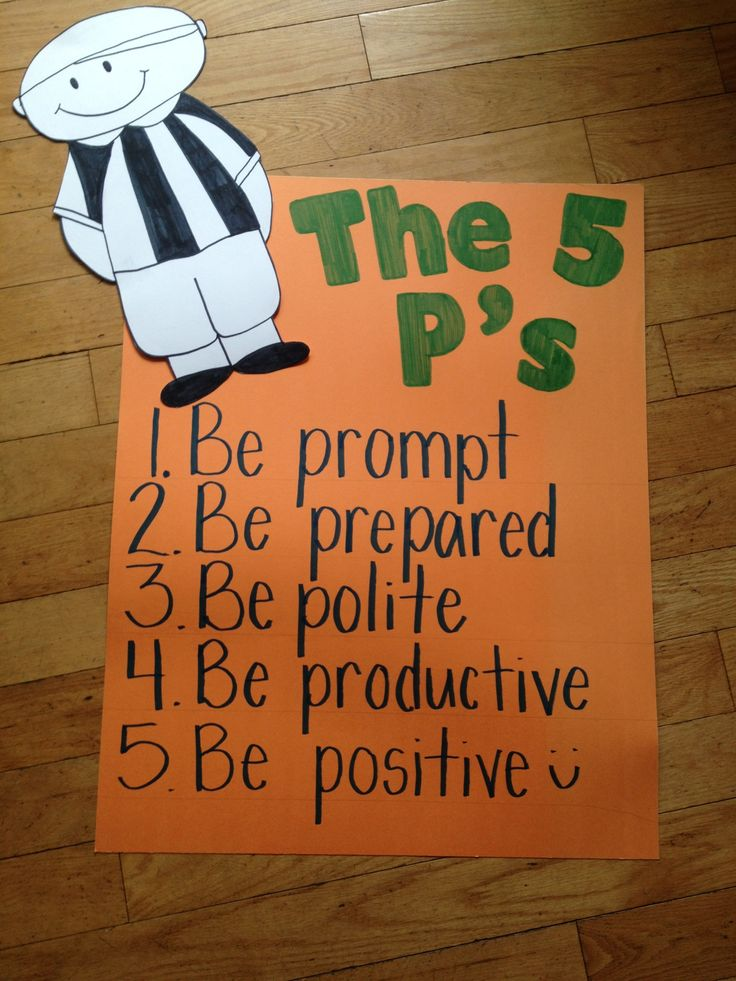 Sixth grade classroom rules!