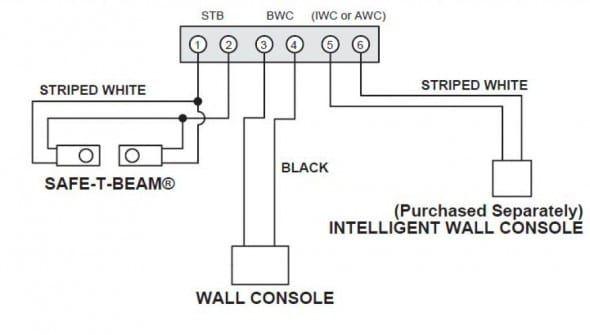 [DIAGRAM_0HG]  Liftmaster Model Ats2113x Wiring Diagram | Liftmaster Model Ats2113x Wiring Diagram |  | Netlify