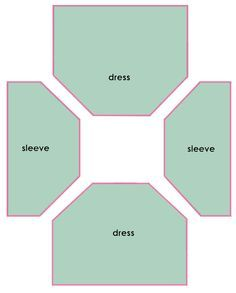 - sewing a peasant dress Will try this one day and find out if its really this simple