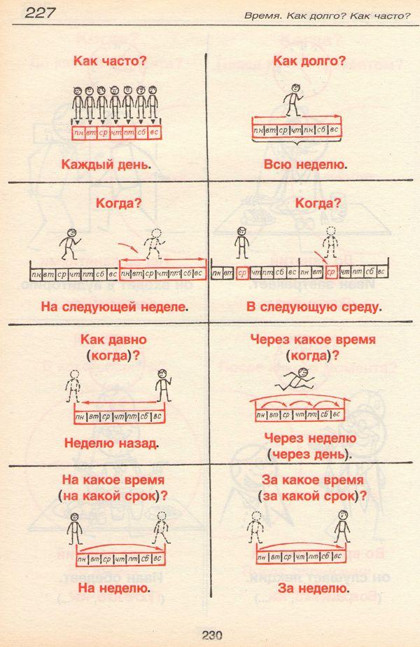die besten 25 russisches alphabet lernen ideen auf pinterest russische sprache russisches. Black Bedroom Furniture Sets. Home Design Ideas