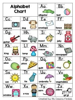 Alphabet Chart FREEBIE for you primary classroom!If you love this freebie, check out my Alphabet Letter and Number Cards pack!