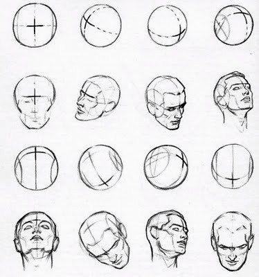 Cabeça e Face | Desenho Mania