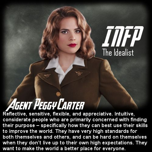 Behind the Mask: The Avengers Personality Chart - Peggy Carter [INFP]