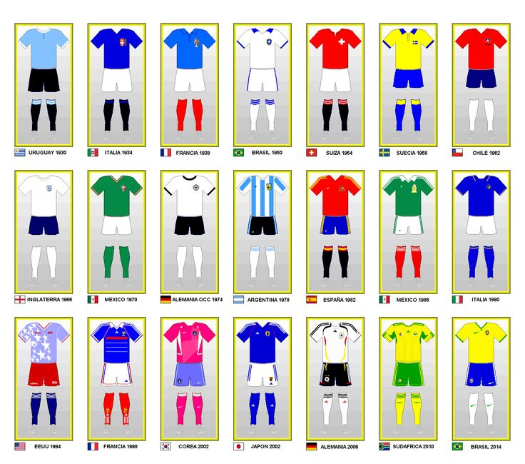 FIFA World Cup Host Uniforms