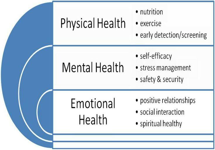 List Of Emotions Worksheet