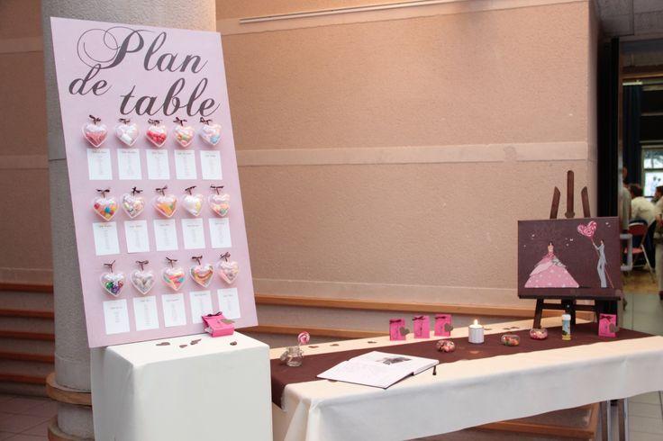 plan de table theme gourmandise