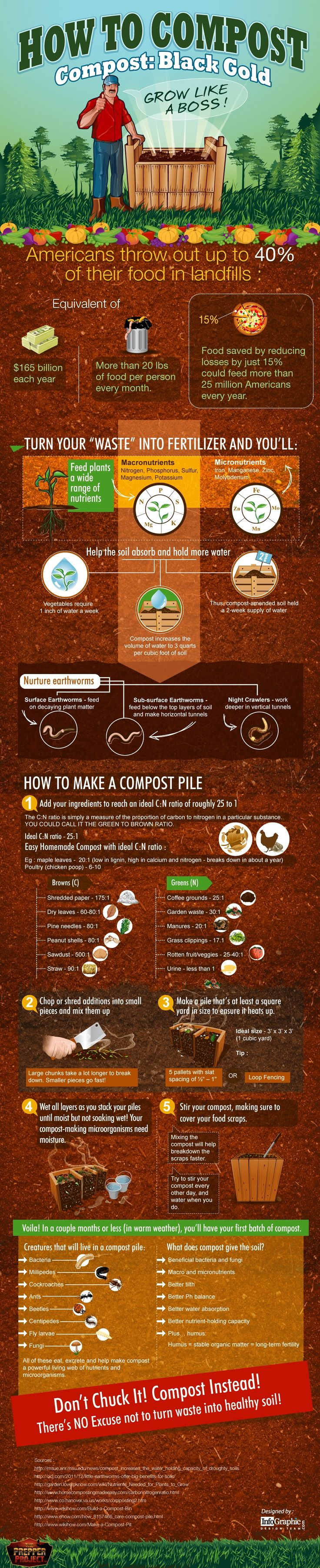 How To Compost. Or, you could just dump all your non-meat food scraps in the bin like we do. :) Ours doesn't heat up to kill bugs and weed seeds, but it's a lot less work!