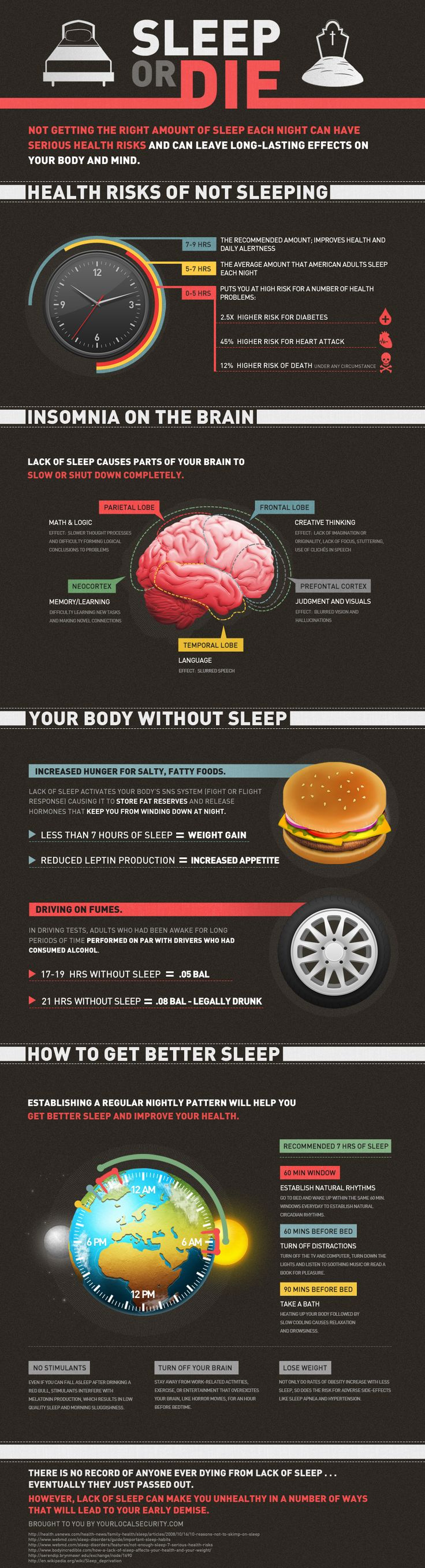 Ultimate #sleep guide called Sleep Or Die. It goes through the effects of not sleeping, as well as what you can do in order to fall asleep more relaxed. The tips in this #infographic might seem simple, but they are thoroughly tested over many years and are guaranteed to work. I think I might actually have a go at some of these since I feel I haven't had a good night's sleep since I was like a kiddo. Maybe this will alter my doomsday coming early, if you know what I mean.