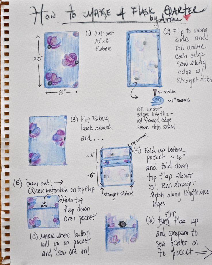 DIY Flask Garter (by Anjou)