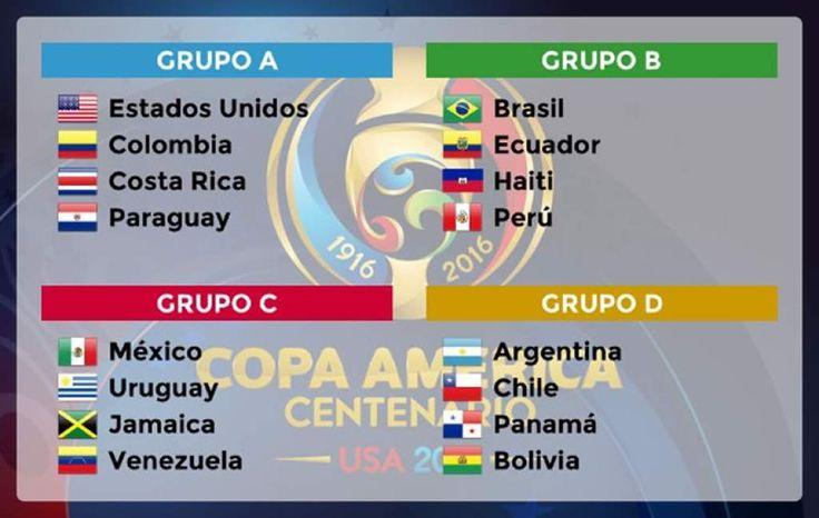 Copa America Centenario Odds Previews - Copa America 2016 Schedule Calendario, Fixtures, Copa america centenario groupos